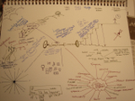 Mind_map_for_an_article_on_lifework